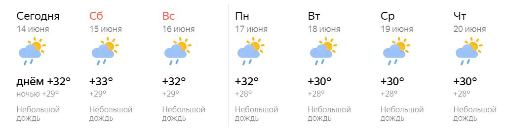 pogoda-v-pattaye